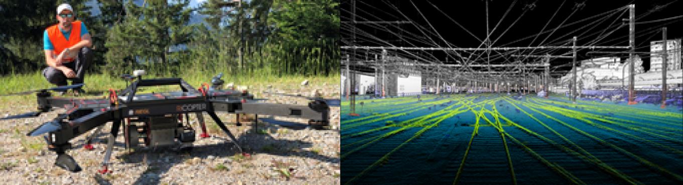 Drone ricopter modelisation