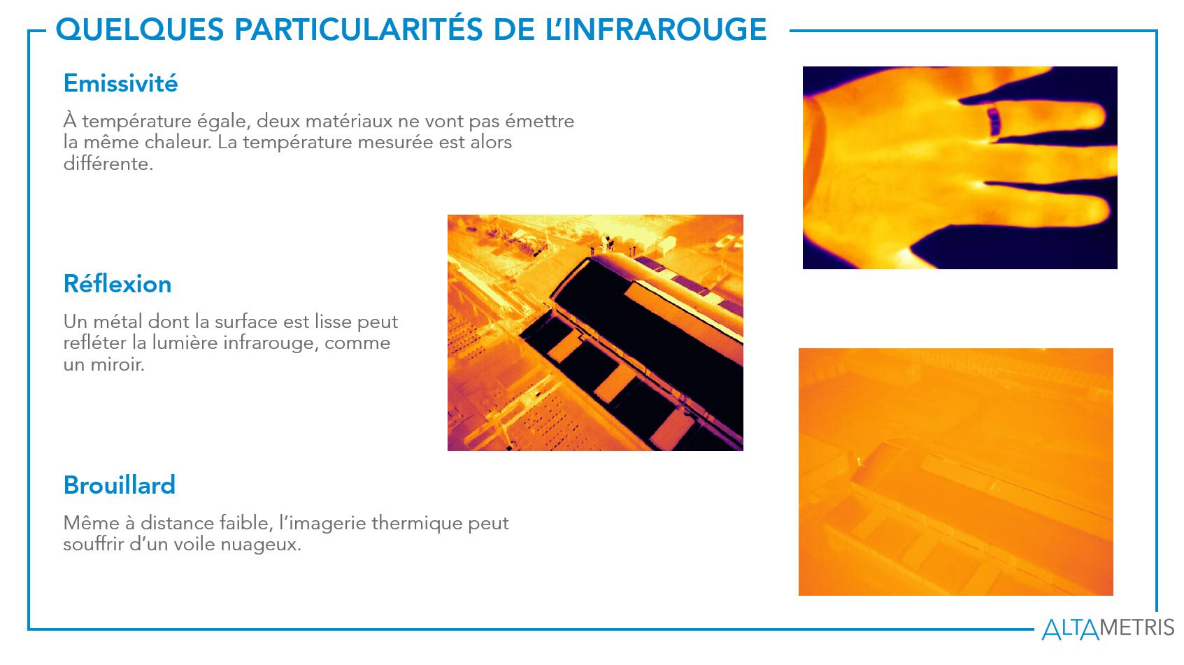 Particularités infrarouge